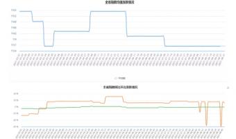 广东省基础建材价格走势分析报告(2021年8月)